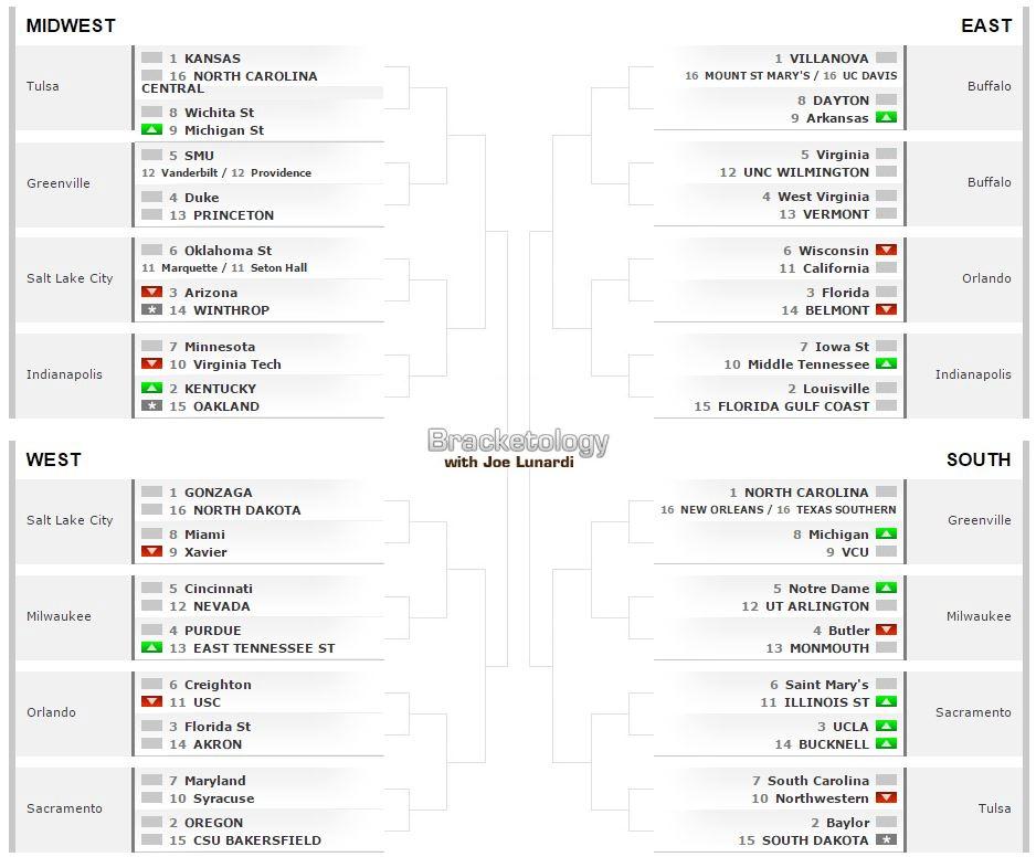 1. Auburn-Washington a Playoff elimination game